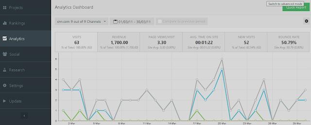 Advanced Web Ranking - marketingdaddies
