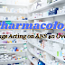 Pharmacology of Drugs Acting on ANS an Overview