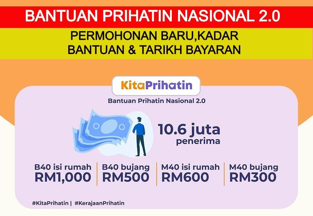 Alhamdulilah. Rakyat Terima Bantuan Prihatin Nasional 2.0