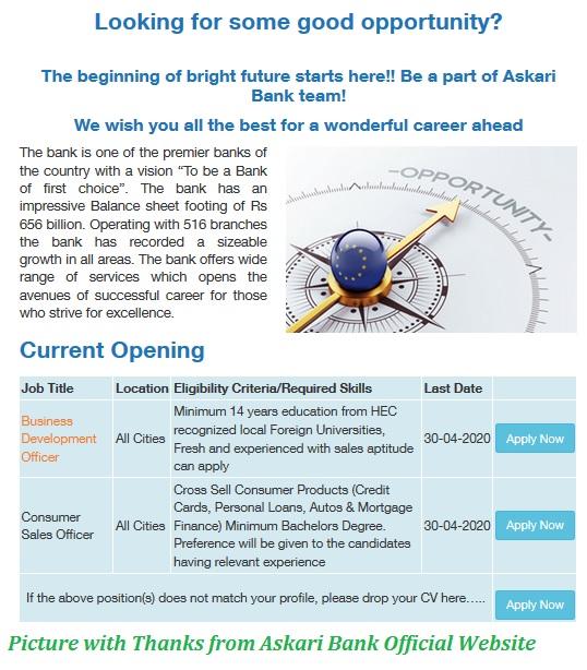 Askari Bank Jobs 2020 - Latest Jobs in Askari Bank 2020 for Males & Females