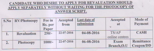 OU BSc (A.S.L.P) Result Revaluation Recounting last date fee details procedure