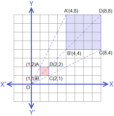 Figure: Example 3 graph