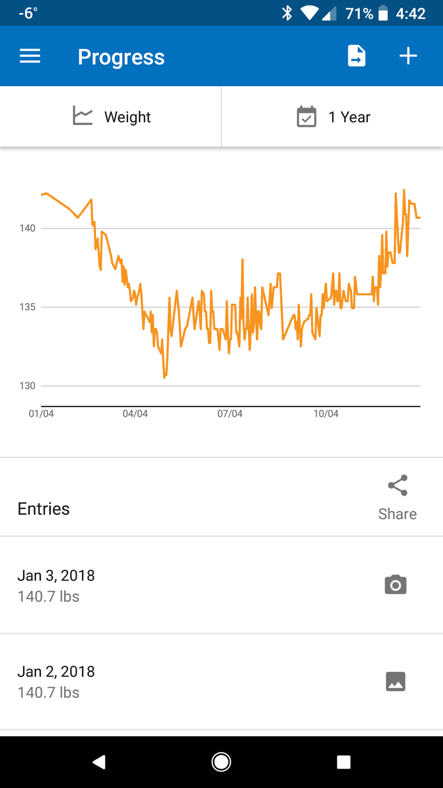 Achieving weight loss and     - G Suite and Cloud Integration