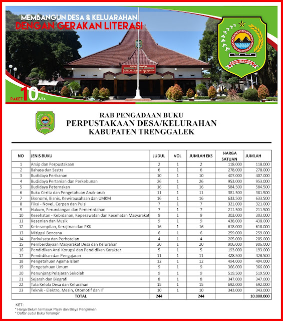 Contoh RAB Pengadaan Buku Perpustakaan Desa Kabupaten Trenggalek Provinsi Jawa Timur Paket 10 Juta