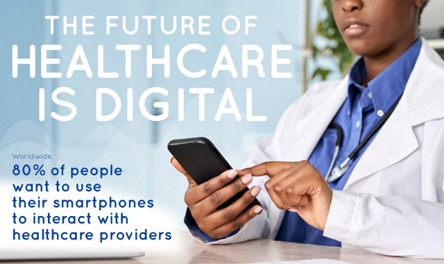 Improving Healthcare With Healthcare Messaging