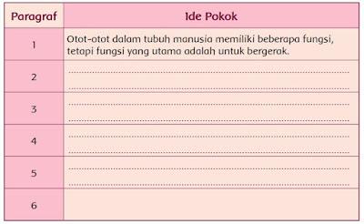 kunci jawaban tema 1 kelas 5 halaman 109