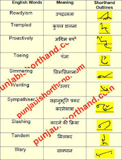 english-shorthand-outlines-08-april-2021