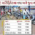 PUC rates of vehicles increased from 50 to 70 of two wheeler three wheeler 4 wheeler in Gujarat