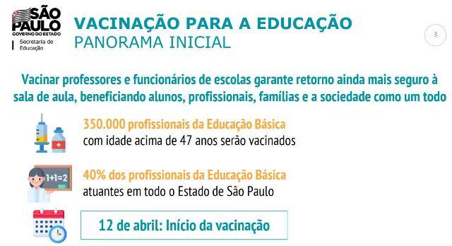 Governo de SP anuncia vacinação de 530 mil profissionais da Educação e forças de Segurança Pública