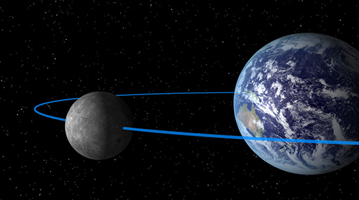 Resultado de imagen de la luna