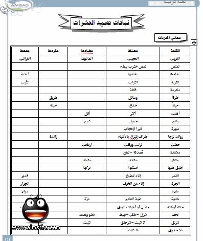 مراجعة ليلة الامتحان اللغه العربية للصف الرابع الإبتدائي الترم الأول والثاني 2020
