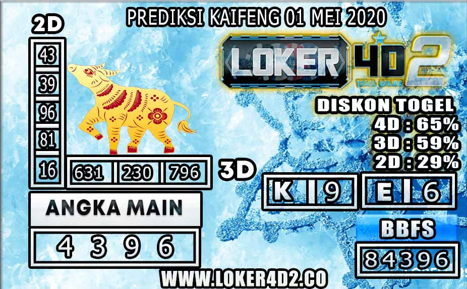 PREDIKSI TOGEL KAIFENG LOKER4D2 01 MEI 2020