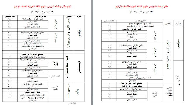 مقترح خطة تدريس منهج اللغة العربية للصف الرابع