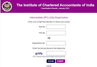 ICAI CA Inter IPC Result 2021