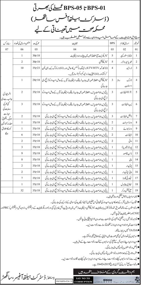 101 Darja Chaharam Jobs in District Office Sanghar 07 Feb 2019