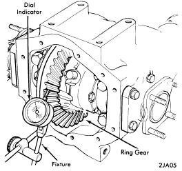 repair-manuals: Jaguar 1968-74 Drive Axles Repair Manual