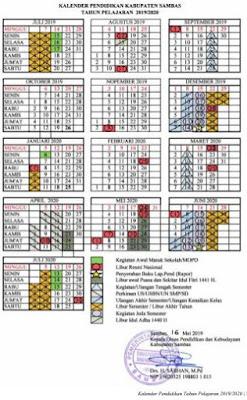 Kalender Pendidikan 2019/2020 Kalimantan Barat