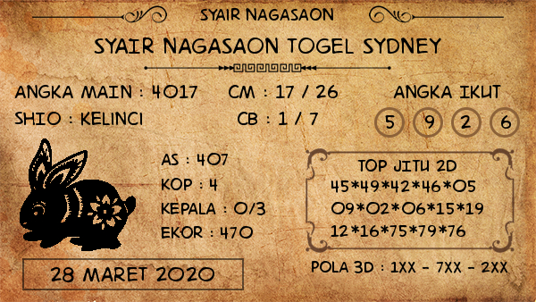 Prediksi Togel Sidney Sabtu 28 Maret 2020 - Nagasaon Sydney