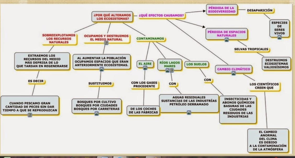 http://losecosistemas2012.weebly.com/alteramos.html