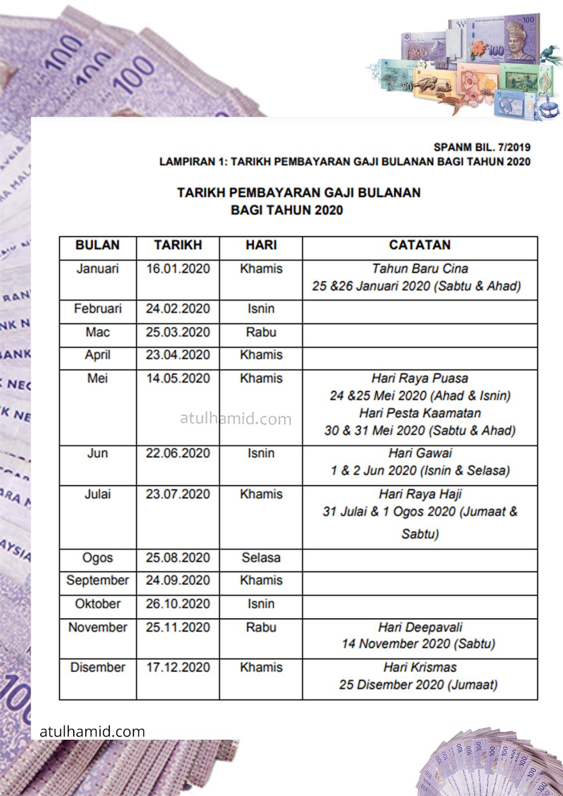 Tarikh Pembayaran Gaji Bulanan Bagi Tahun 2020 Atul Hamid
