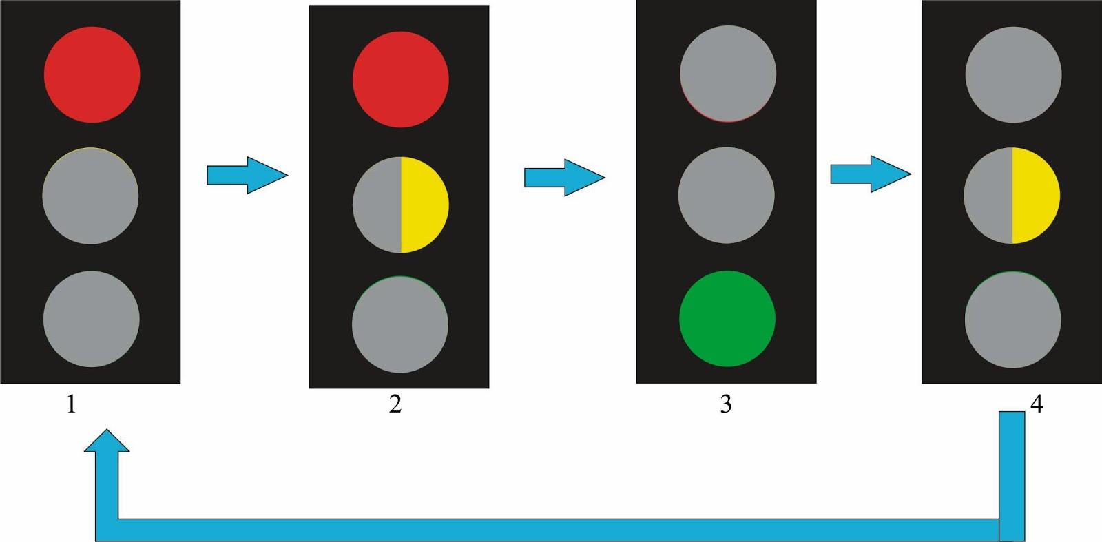 Cara membuat lampu merah menggunakan arduino ach