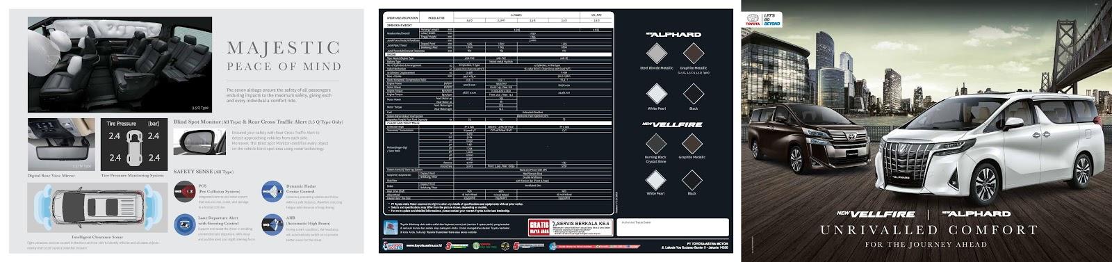 Toyota Alphard Pekanbaru