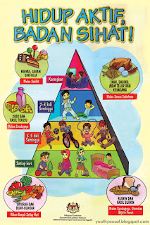 Image result for gaya hidup sihat