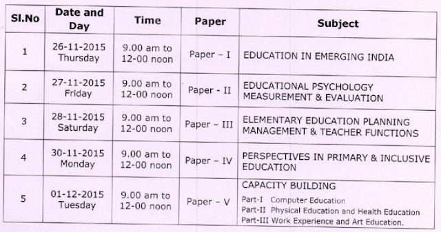 TS D.Ed 1st Year Annual Exam Time Table 2014-2016 Batch