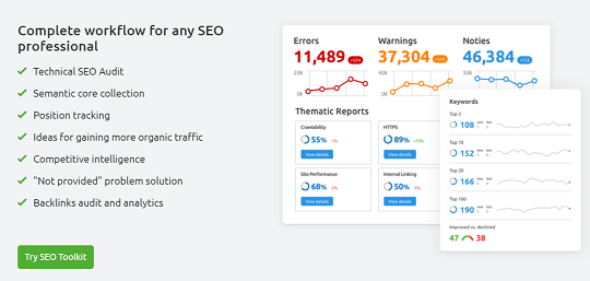 SEMrush, workflow, SEO