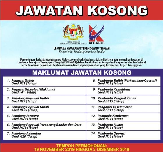 Jawatan Kosong Di Lembaga Kemajuan Terengganu Tengah Ketengah Tarikh Tutup 02 Disember 2019 Jawatan Kosong Kerajaan 2020 Terkini