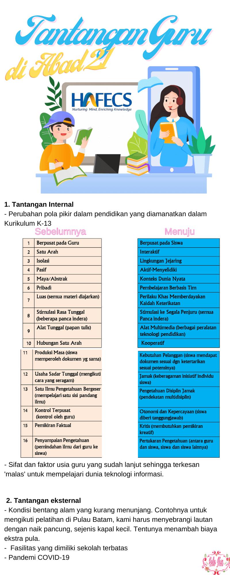 tantangan guru abad 21