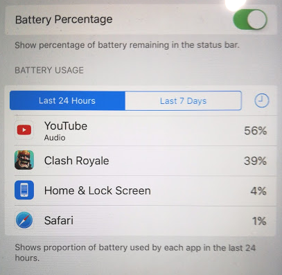 ipad iphone app battery usage last 24 hours