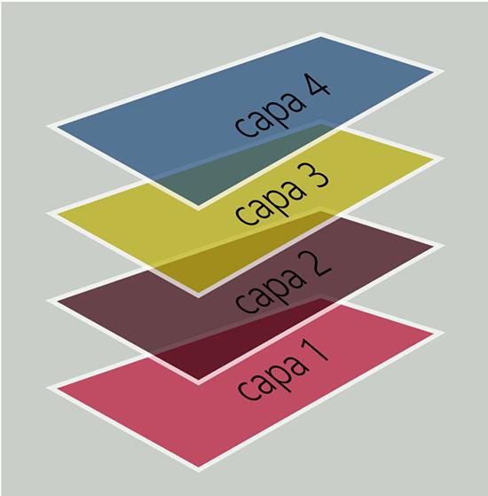 uso de CAPAS en Inkscape