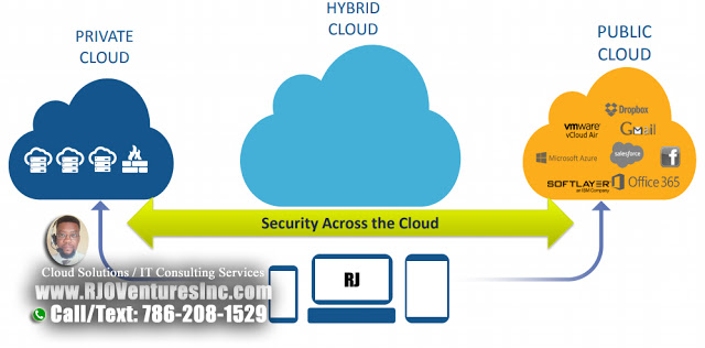 Cloud Migration, Cloud Computing, Cloud Service Provider. RJO Ventures, Inc. dba RJO Technology. www.RJOTechnology.com