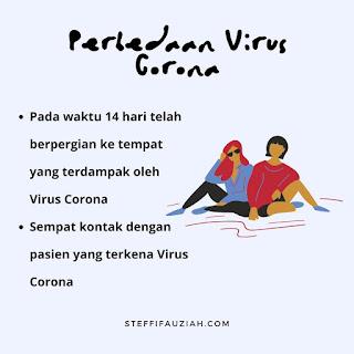 Waspada Terhadap Virus Corona