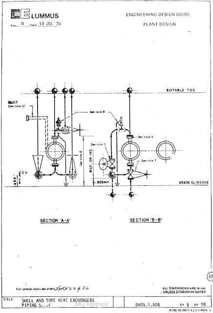 MO Memoir : Memoirs of Metal Oxide Catalyst Research Group