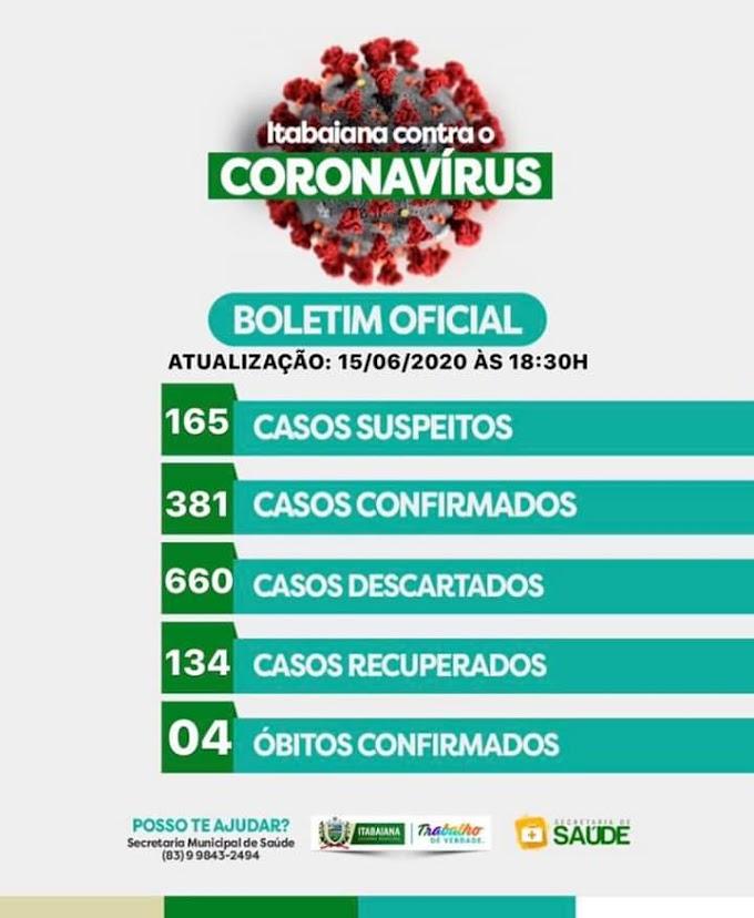 BOLETIM CORONA-VÍRUS (Itabaiana): Fique informado sobre atualizações em sua cidade. (15/06/2020).