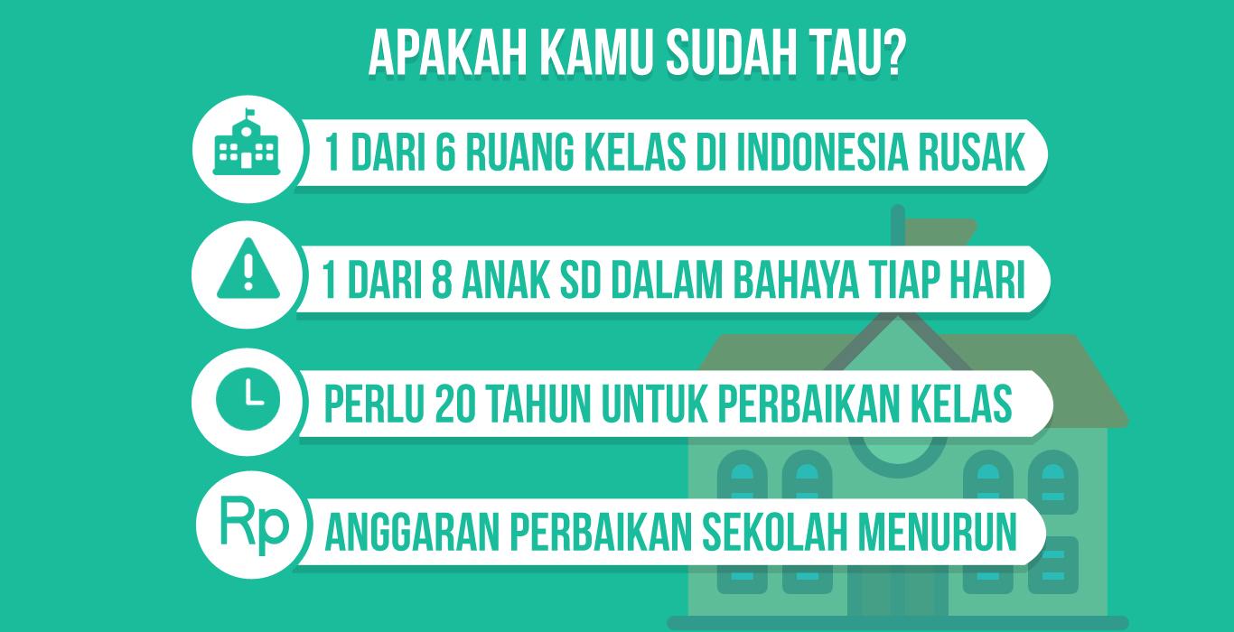 Memotret Pembangunan Pendidikan di Indonesia 6