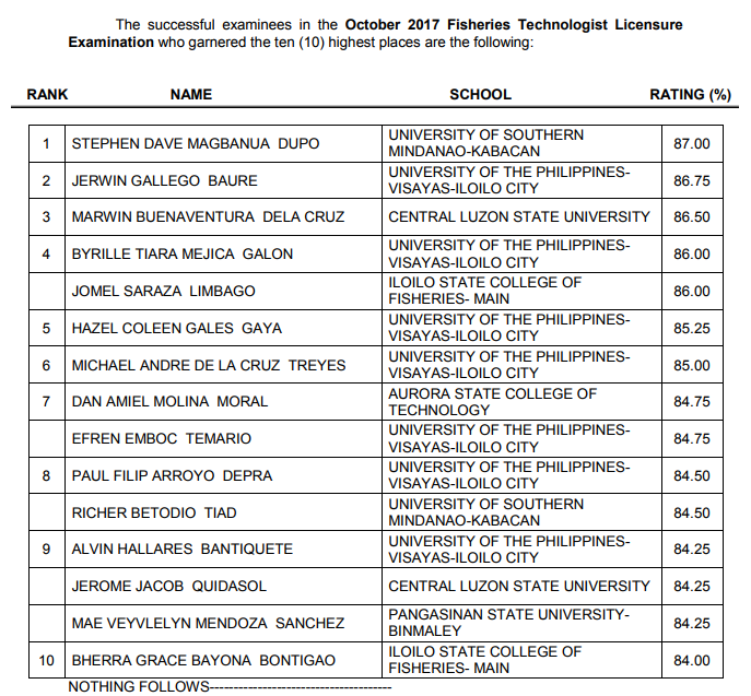 Top 10 Passers October 2017 Professional Licensure Examination for Fisheries Technologist