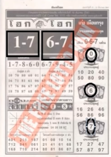 Thai Lottery First 4PC Papers For 16 December 2018 | Thailand Lottery Consequence