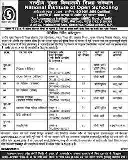 UP NIOS Recruitment 2018 EDP Supervisort 44 Posts, Execuive, Steno 9