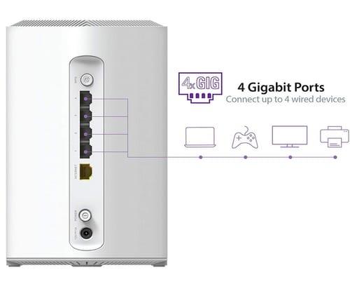 D-Link DIR-LX1870 AX1800 WiFi 6 Router