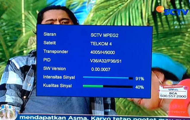 Penampakan Sinyal SCTV