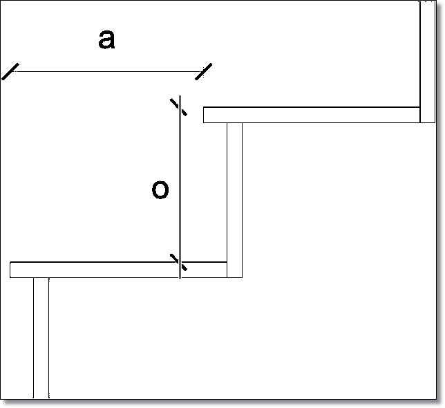 Menentukan ukuran Tangga dan Anak Tangga untuk bangunan ...