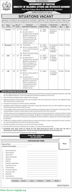 Ministry of Religious Affairs Latest Jobs January 2021 Download Application forms