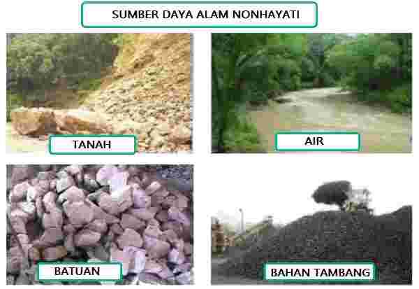Sumber Daya Alam Non-Hayati