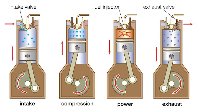 how does work diesel engine