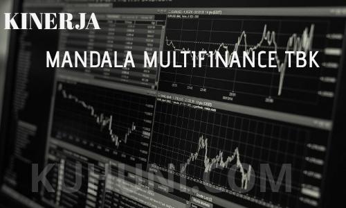Laba Bersih MFIN / Mandala Multifinance Kuartal I 2020 Naik 16,59%