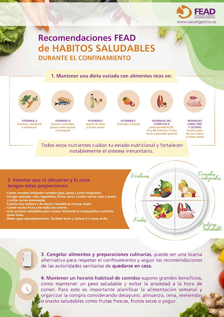 Recomendaciones nutricionales (FEAD)
