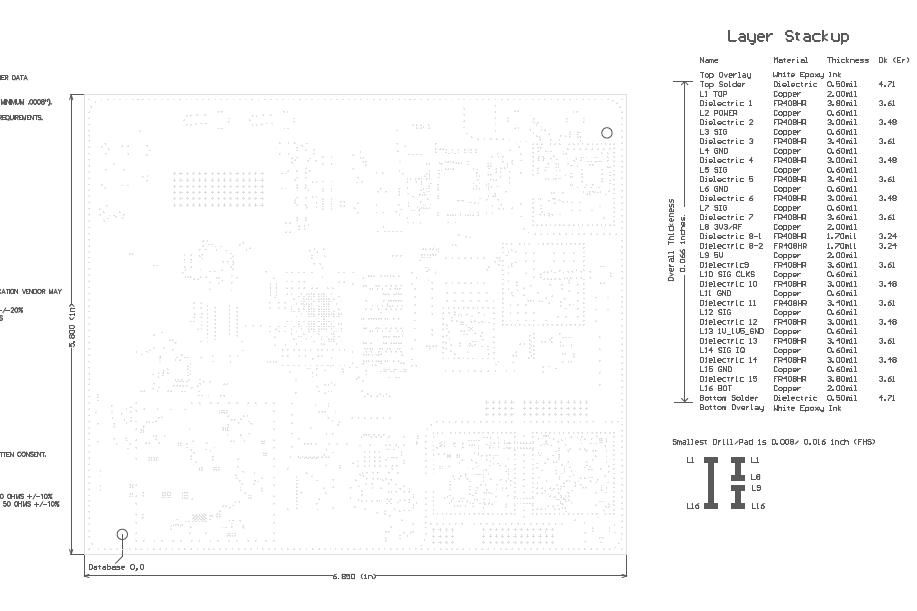 Altium PCB Designer: Drill Drawing - Fab Drawing